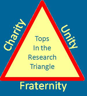 image of kofc triangle